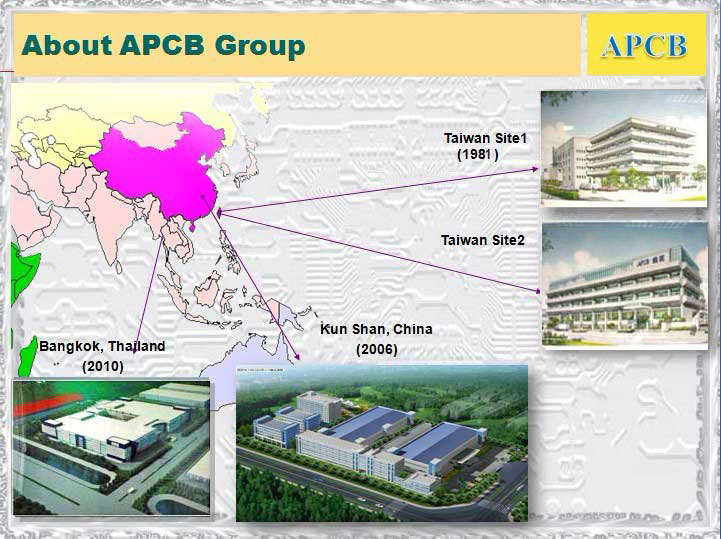ApcbGroupLocation